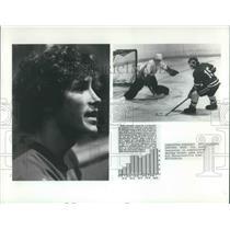 1981 Press Photo Bobby Carpenter National Hockey League Player Center Washington