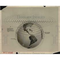 1925 Press Photo Graphic Representation Of Radio Wave