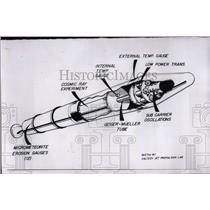 1958 Press Photo Explorer III Army Earth Satellite - RRW83215