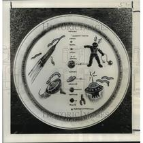 """1956 Press Photo A child's educational """"space"""" plate by Frank Manning"""