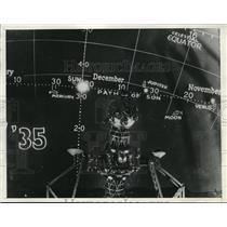 1935 Press Photo Gulfith Park's New Planetarium in Los Angeles