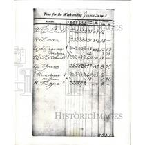 1953 Press Photo Ford Motor Company Payroll - RRY48009