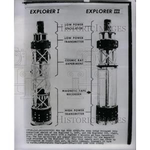 1958 Press Photo Explorer I Explorer III US satellite - RRX57609