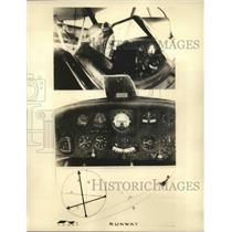 1933 Press Photo Illustrations of Radio Beams to safe landings of airplanes