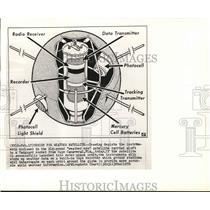 "1939 Press Photo Design for a ""weather eye"" satellite for Vanguard Rocket"