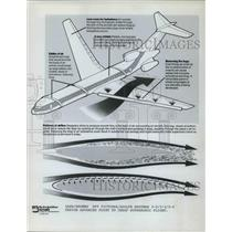 1987 Press Photo The pattern of airflow of an airplane