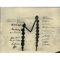 1921 Press Photo Signatures of principal delegates for the Four-power treaty