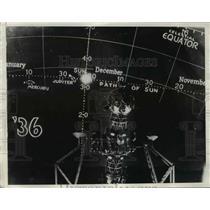 1935 Press Photo Griffith Park's New Planetarium - nef11819
