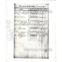 1953 Press Photo  Ford Motor Company Payroll