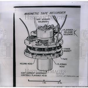 1958 Press Photo Magnetic tape recorder Explorer II US - RRX57621