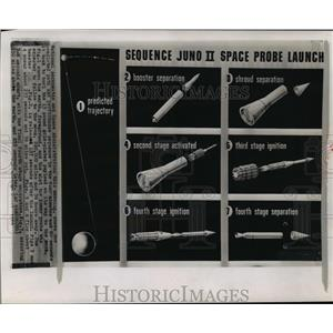Press Photo Sequence Juno II Space Probe Launch  - cvb75543
